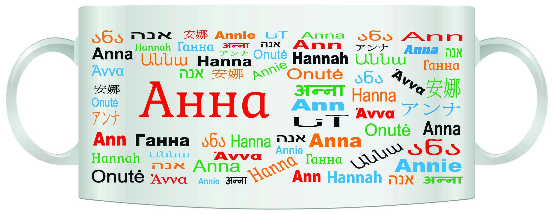 имя юлия на разных языках мира как пишется мобильное приложение